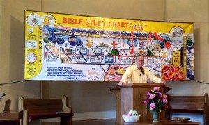 grace baptist etowah sunday school